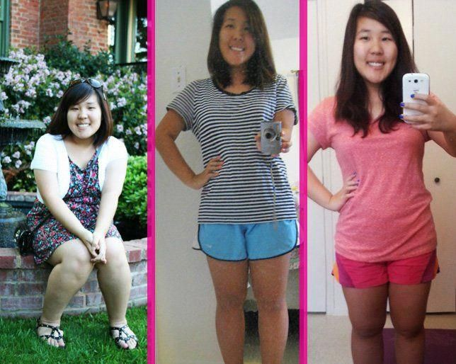 How I Went From 85kg To 54kg In 2 Months Only Lose30poundsin2monthsyouare