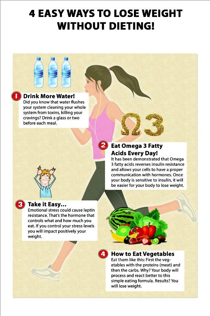 4 Easy Ways To Lose Weight Without Dieting | Workout ...