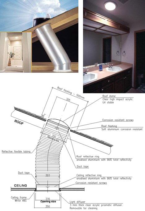 Ross Lovegrove S Sun Tunnel For Velux Core77 Solar Tube Lighting Solar Tubes House Redesign
