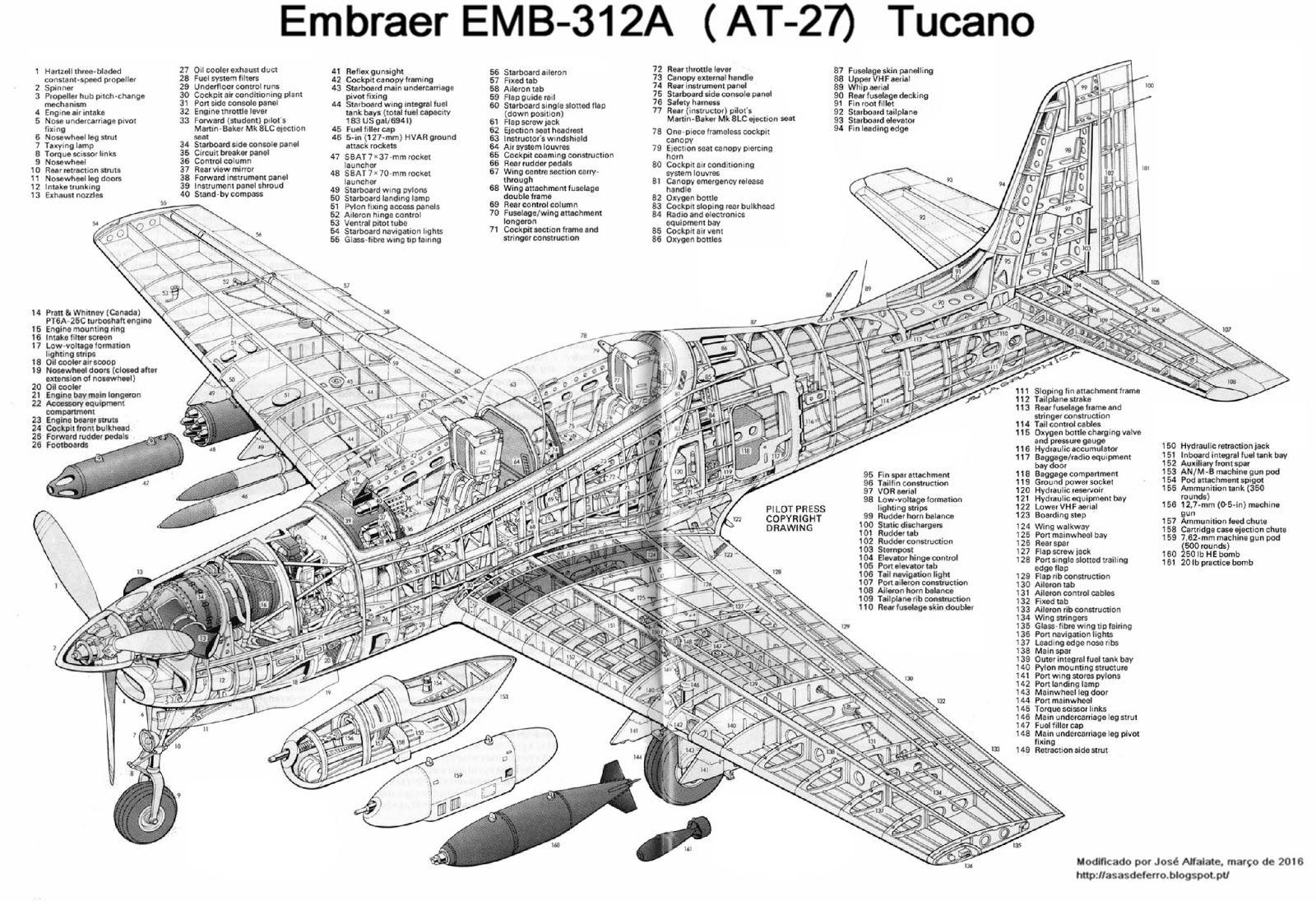 O Embraer T 27 Tucano Emb 312 De Concecao Brasileira E