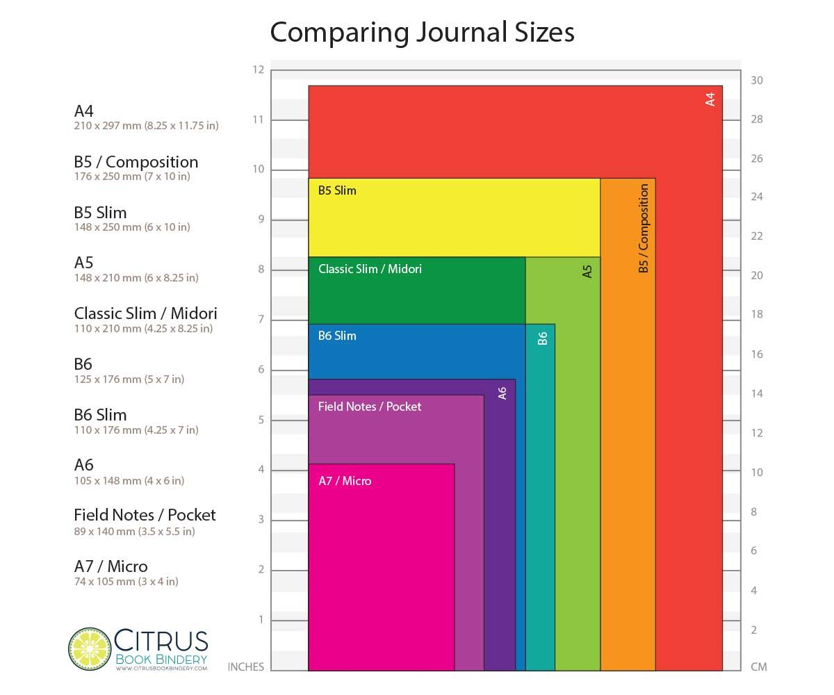 Journal-Sizes-2018 | Notebook SIZES | Paper sizes chart