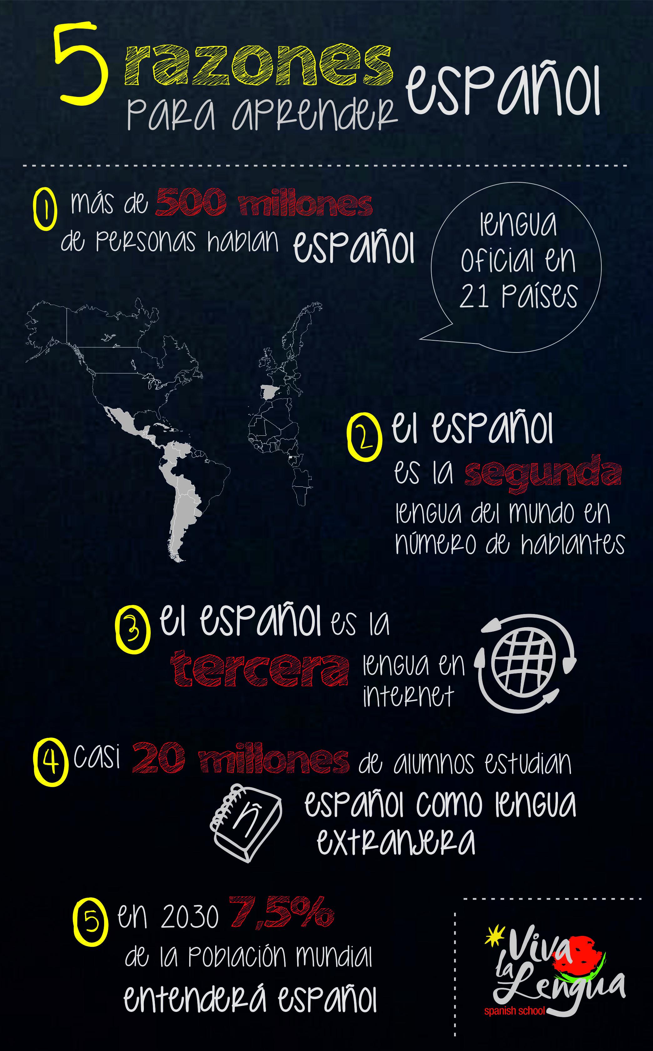 Infografía - 5 razones para aprender español