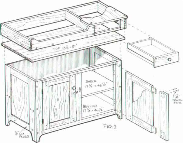 Colonial Dry Sink Furniture Designs Dry Sink Colonial Furniture Plans Wood Crafting Tools