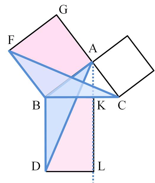 Pythagorean theorem - Wikipedia, the free encyclopedia | 1