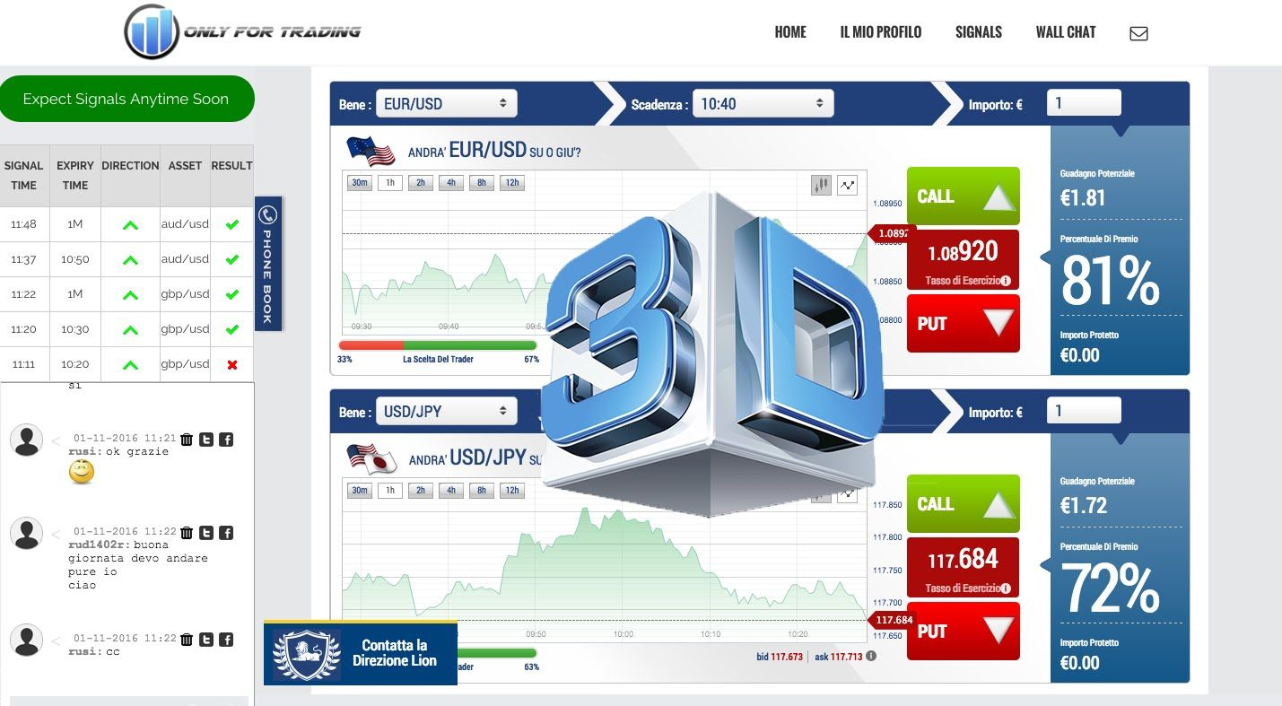 Ratings for online trading brokers list indian