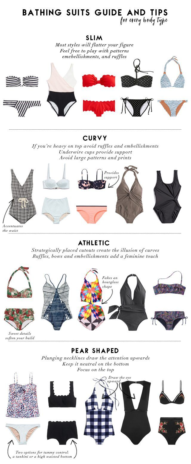 A comprehensive but easy guide to the types of bathing suits that flatter the four main body types, highlighting different options at various price points.
