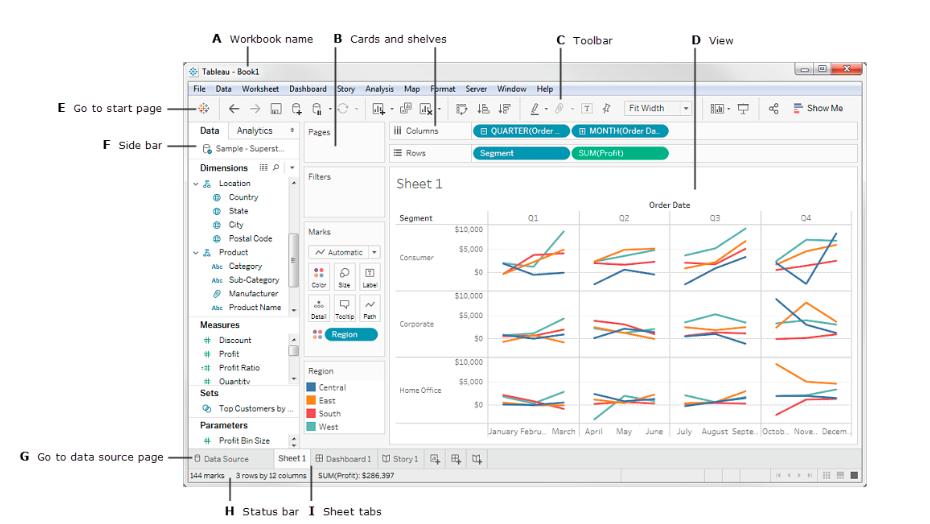 Data Visualisation With Tableau Data Visualization Visualisation Data Analytics