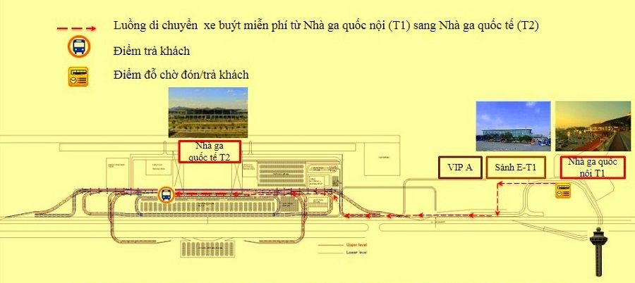 Sơ đồ sân bay Nội Bài