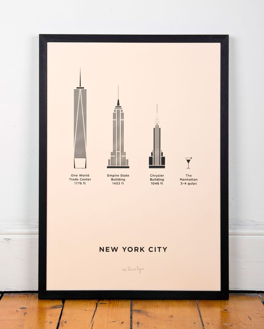Poster design new york - New York City Screen Print Poster Usa One World Trade Centre Empire State