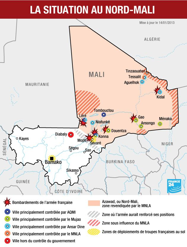 The Situation In Northern Mali Control By Town