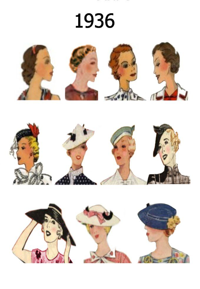1940 S Hats Click These Thumbnails To Enlarge Each Year Of 1936 1937 1938 And 1930s Fashion Hair 1930s Hair Hat Hairstyles