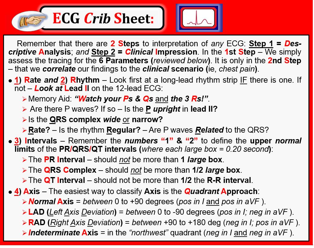 Ecg Tutorial Interpretation Of The 15 Lead Ecg In Manual Guide
