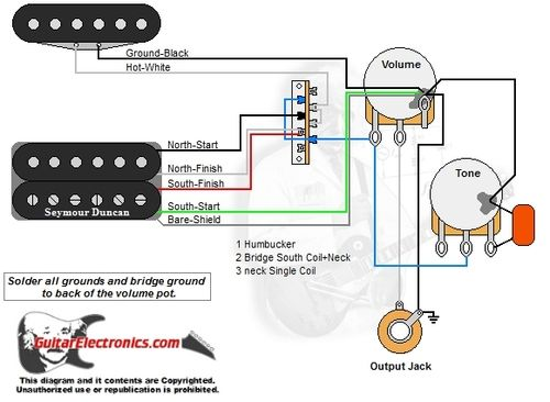 1 Humbucker 1 Single Coil 3 Way Lever Switch 1 Volume 1 Tone 01 Tones Coil Volume