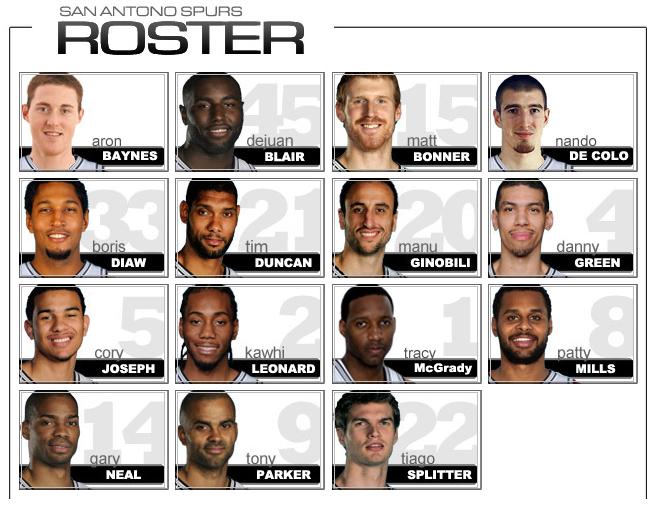 2012 2013 San Antonio Spurs Roster Basketball Lover