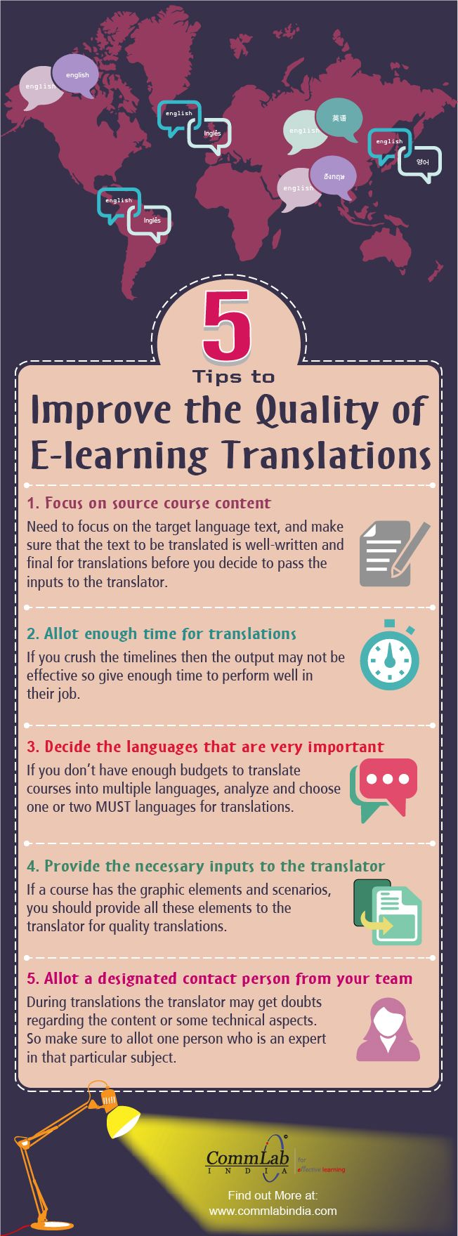 5 Tips to Improve The Quality of E-learning Translation - An Infographic