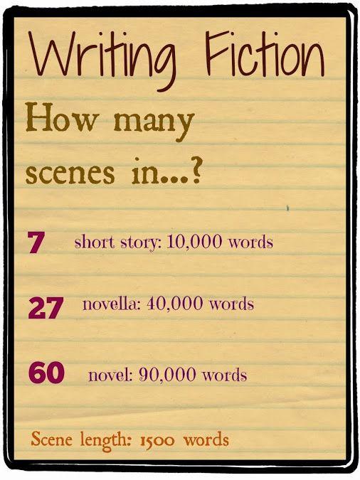 Write short essay
