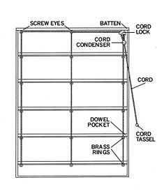 How To Make Roman Shades In Three Diffe Styles Style