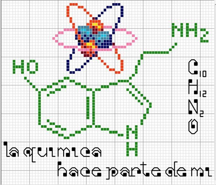 Minimotivos química px | punto cruz | Pinterest