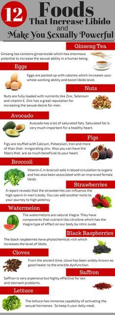 Foods that boost sex drive for males