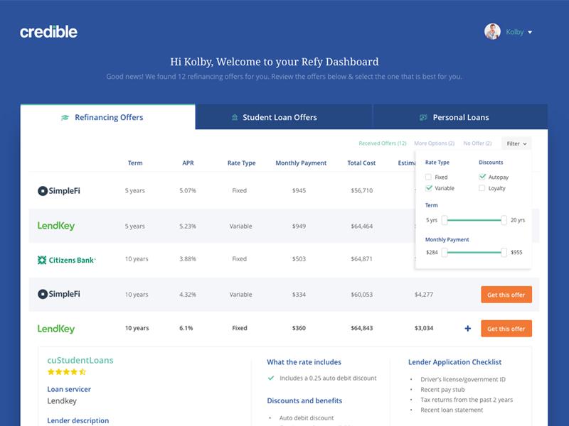 Loan Refinance Dashboard Health app, Student loans