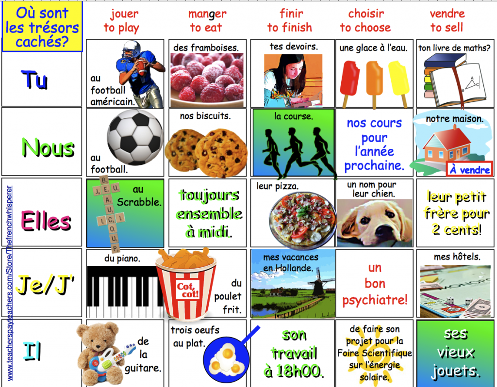 Ou Sont Les Tresors Activity To Review Er Ir And Re Verb