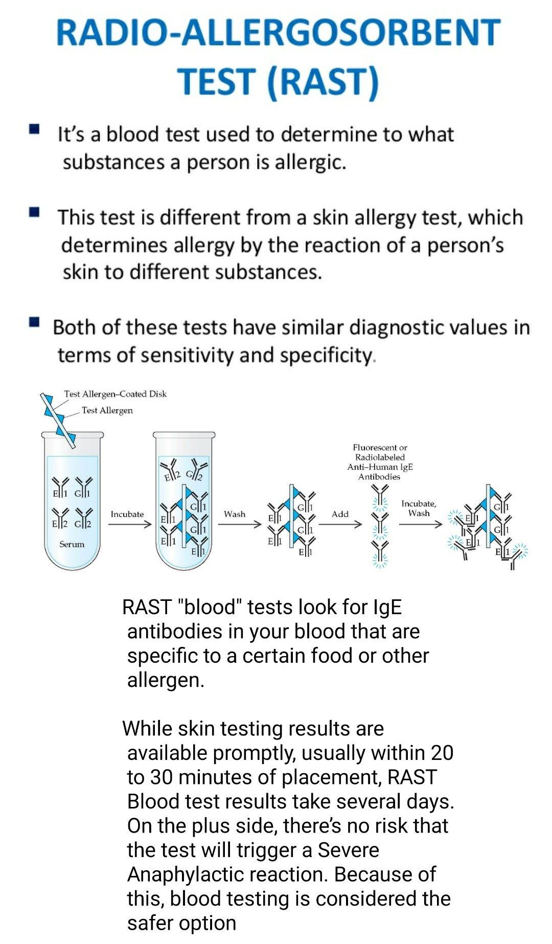 RAST test for Allergy Safe Blood test, Allergies
