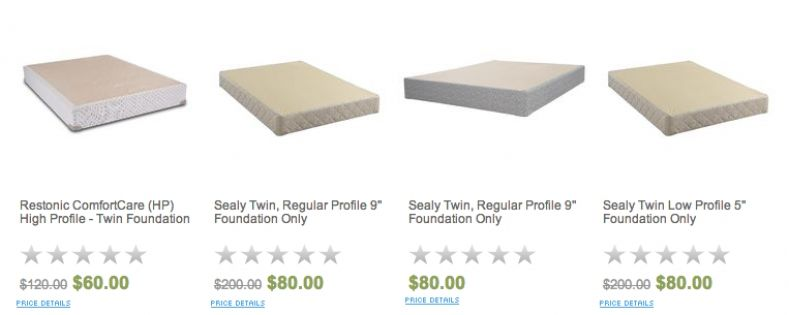Sears Mattresses Twin Have You Got A Mattress Protector On Your Bed May Not Simply Since Do See The Need Fo