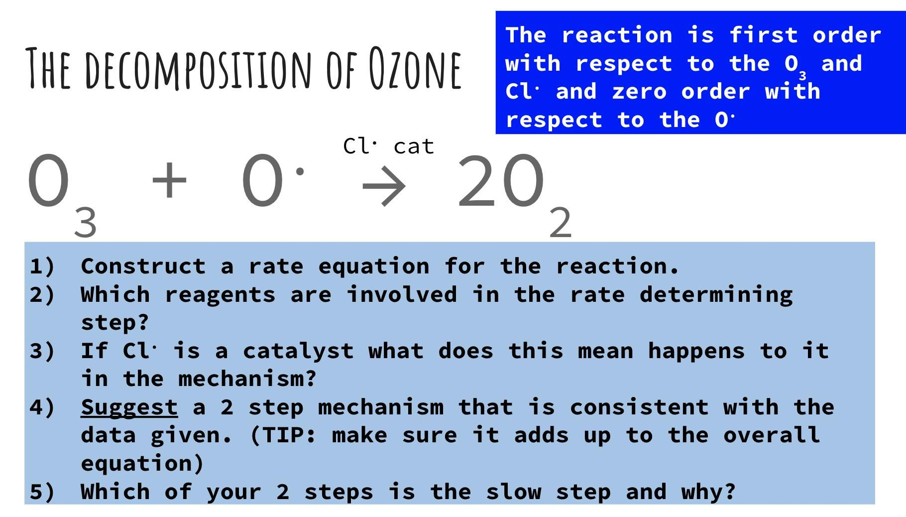 Kirstie Parker On Twitter Order Of Reaction Ozone Depletion Collision Theory