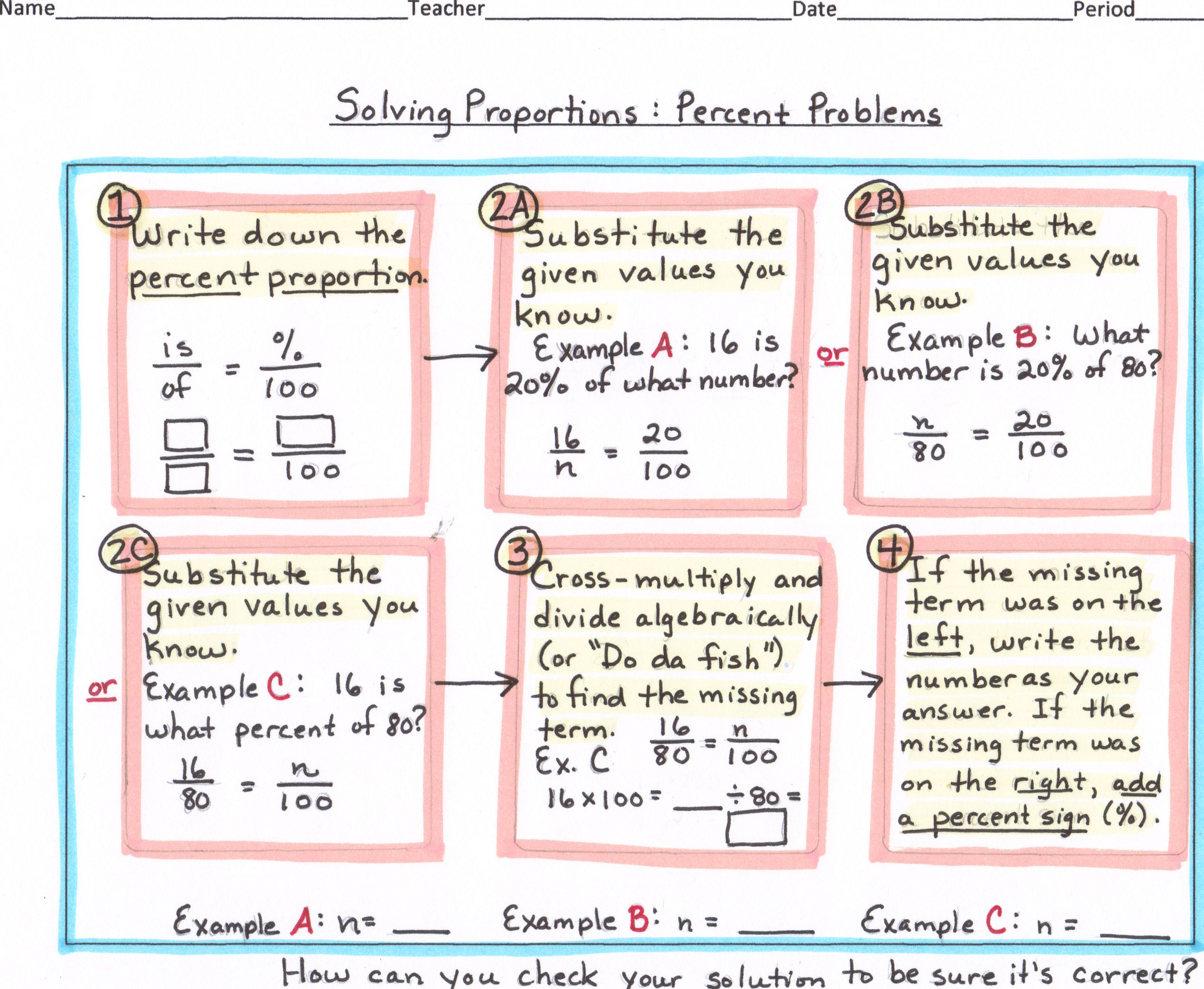 Math Algebra Flow Map Solving Proportions Percent Problems