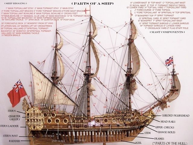 Parts Of A Pirate Ship Diagram Combination Double Switch Classic Wiring Schematics Ships Sailing Rh Pinterest Com Diagrams With Labels