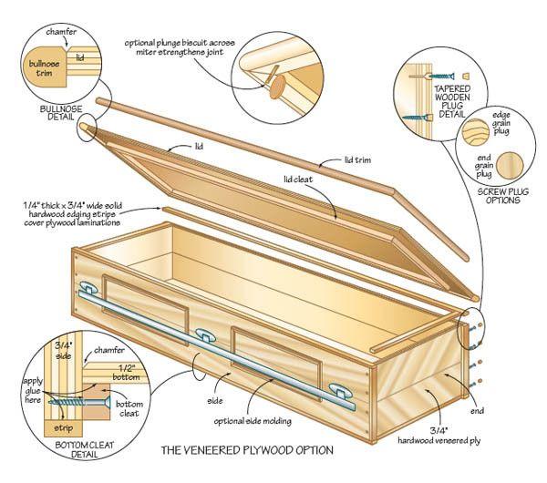 Diy Coffin Making Wood Casket Funeral Caskets