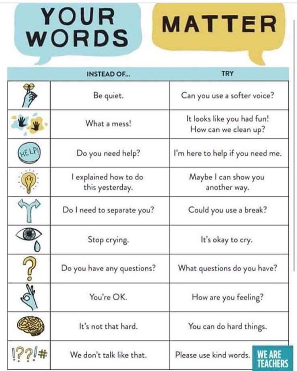 Your Words Matter Always Be Mindful How You Word Things