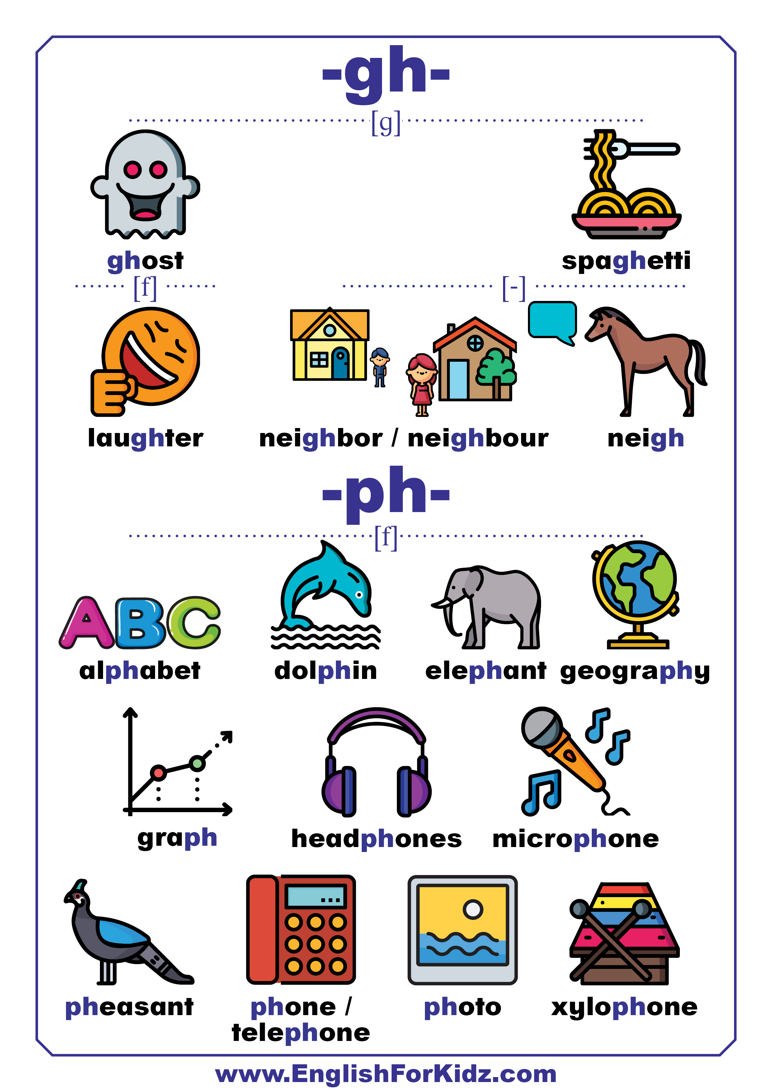 Pin On Esl Phonics