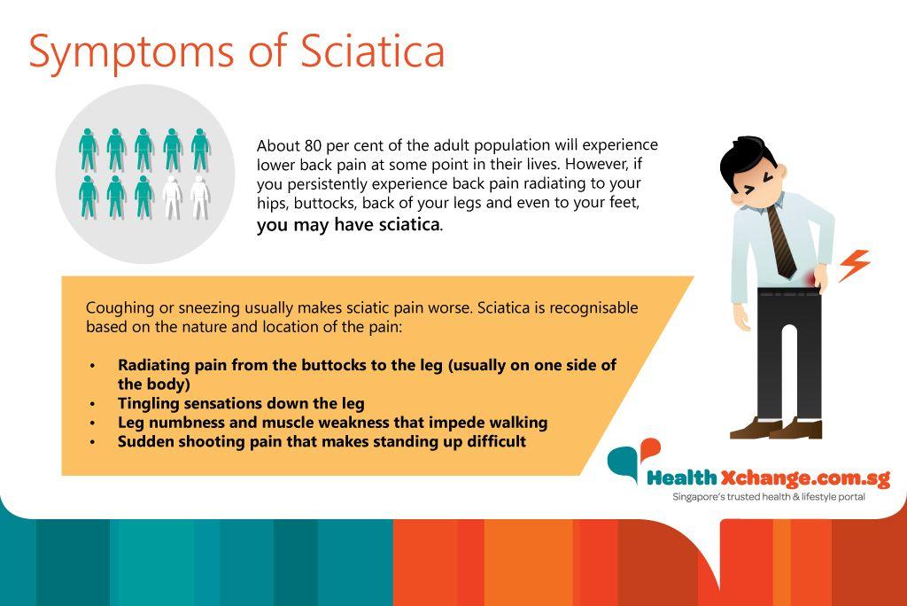 Pin on Health tips 101 (Infographics)