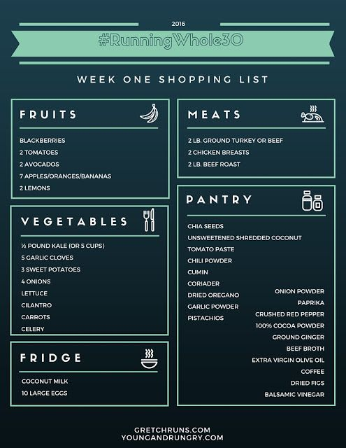 Whole30 Week 1 : Meal Plan for marathon training | GretchRuns things | Pinterest | Meal Planning ...