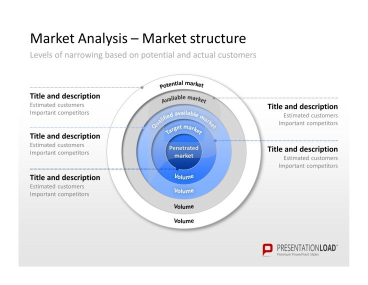 """facebook business structure analysis Read on about the facebook ad targeting changes here  (as opposed to an """"or """" structure) advanced targeting segment to target the following topics/interests:   can always contact the data firm directly and have your own analysis done   network and why should business owners care."""