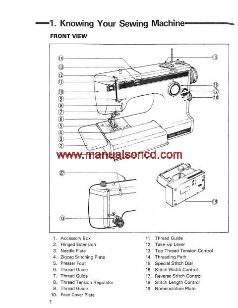 Kenmore 158 1020 1050 Sewing Machine Instruction Manual Sewing Machine Instructions Sewing Machine Instruction Manuals Pfaff Sewing Machine