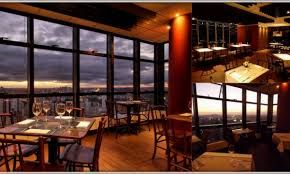 Resultado De Imagem Para Restaurante Terrazza 40 Curitiba