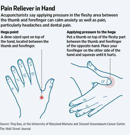 Acupuncture39s Hegu Point Can You Relieve Pain With a