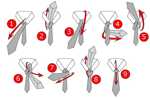 how to tie a full windsor knot diagram i have been tying this knot rh pinterest com Half Windsor Knot double windsor knot tutorial