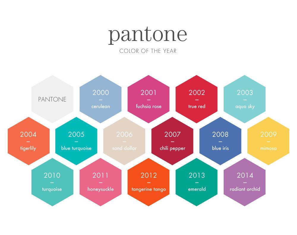 rank style pantone color chart pms 654c cool gray 5