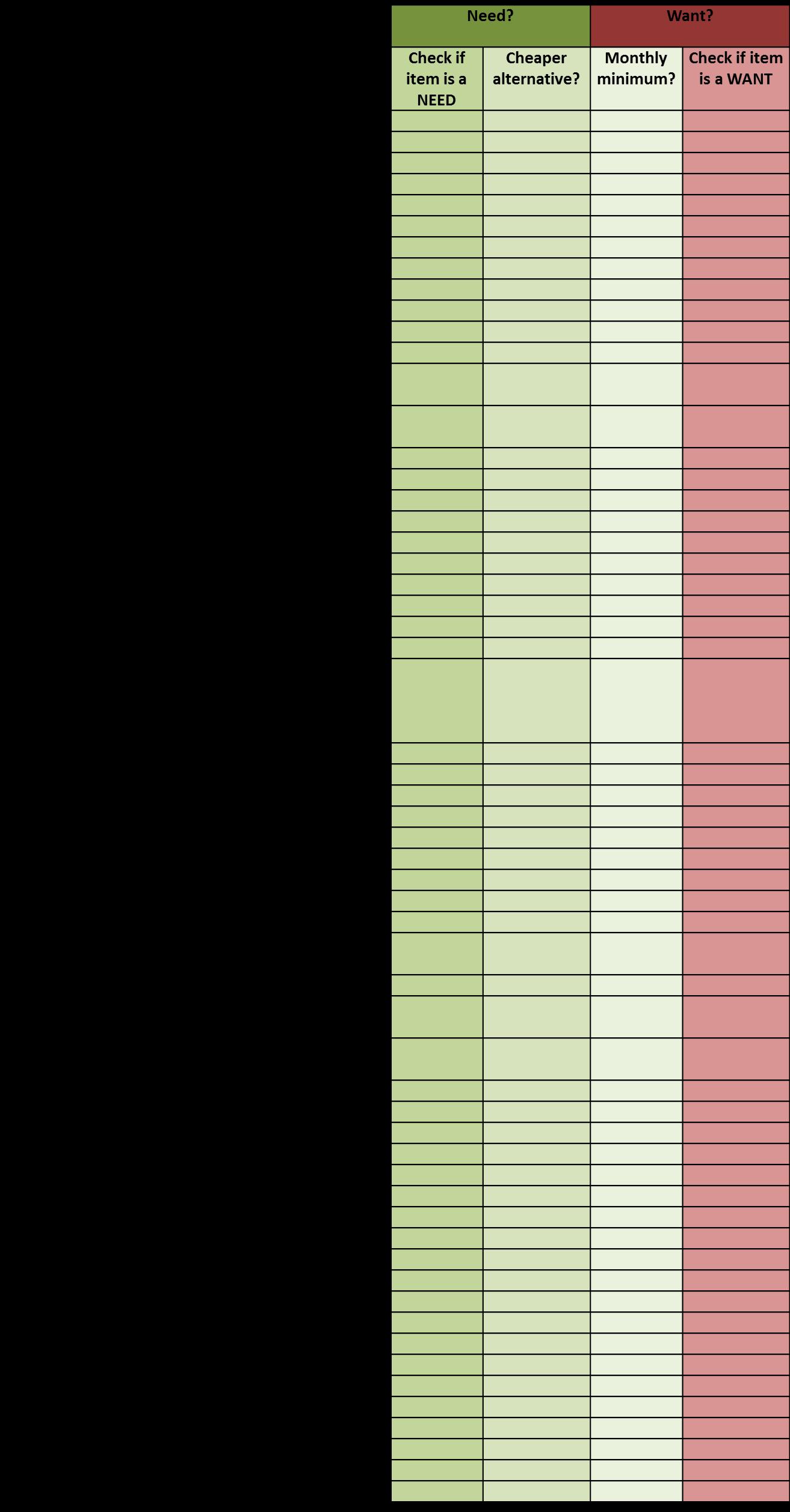 Image 7 Budgeting money, Money chart, Budgeting finances
