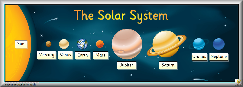 classroombasics image to download vesm r pinterest solar system solar system clipart and. Black Bedroom Furniture Sets. Home Design Ideas