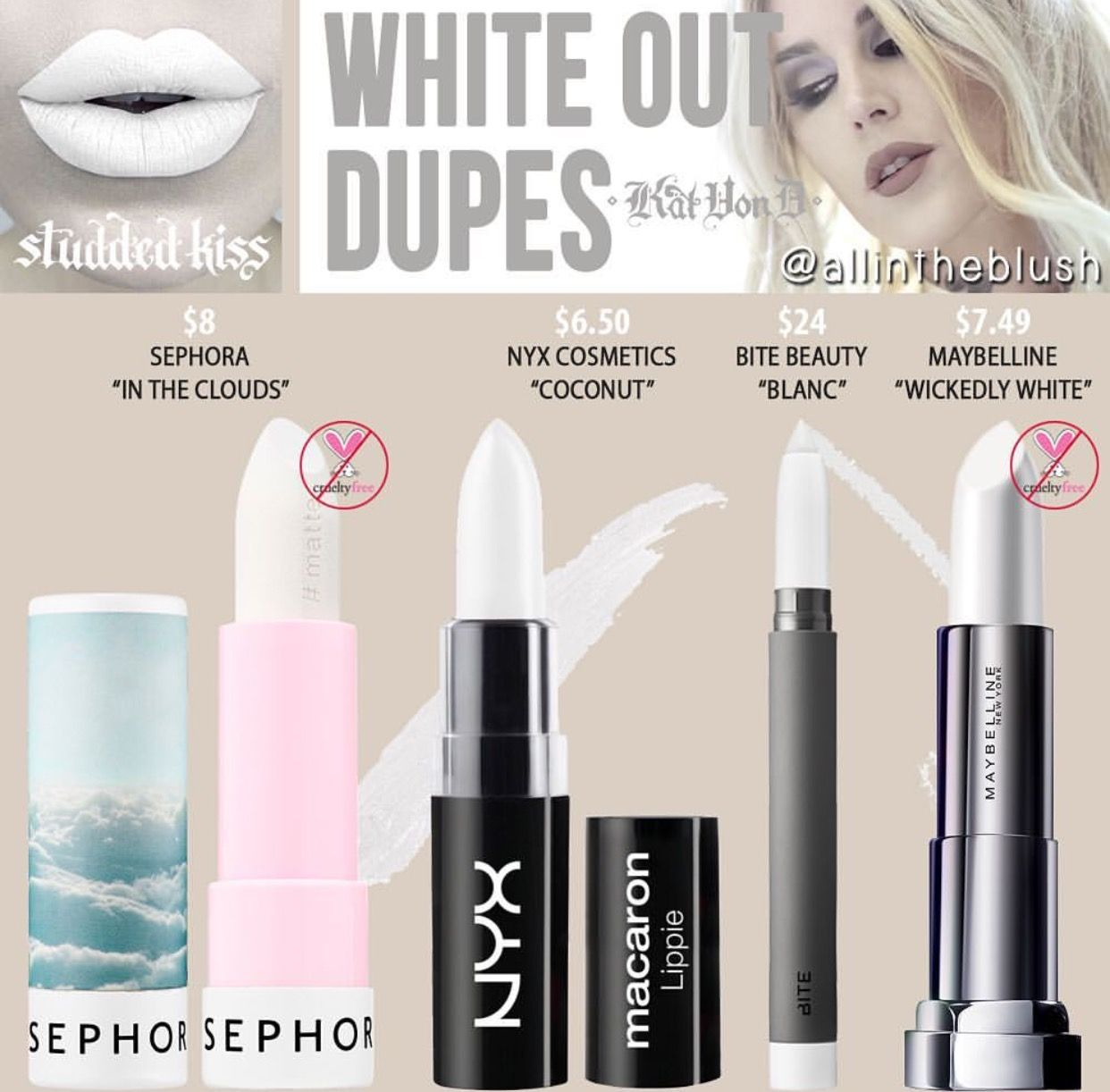Kat Von D lipstick dupes in the shade White Out Pinterest