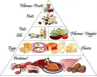 low carb diet for getting lean