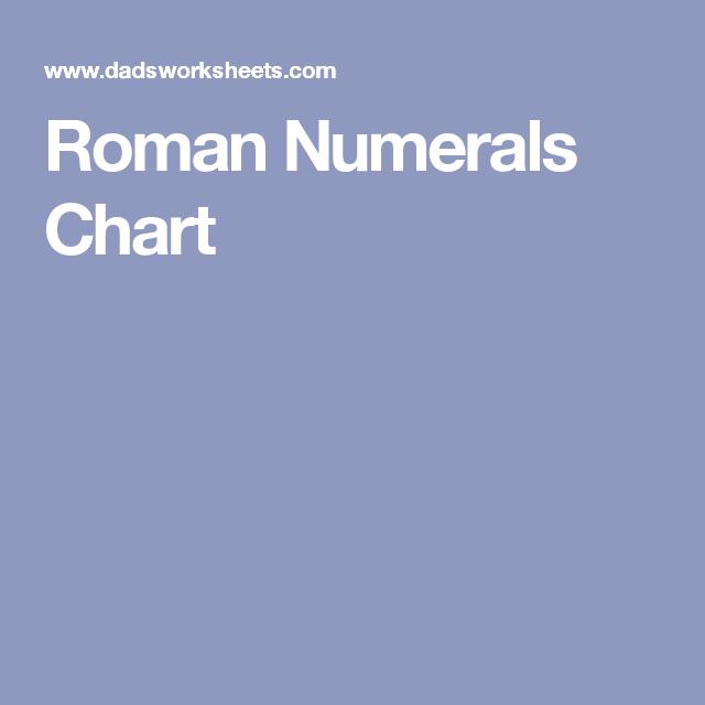 Roman Numerals Chart Tattoo Ideas Pinterest Roman Numerals