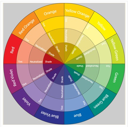 Colour wheel good to have for matching the colours in - Colores que combinan ...