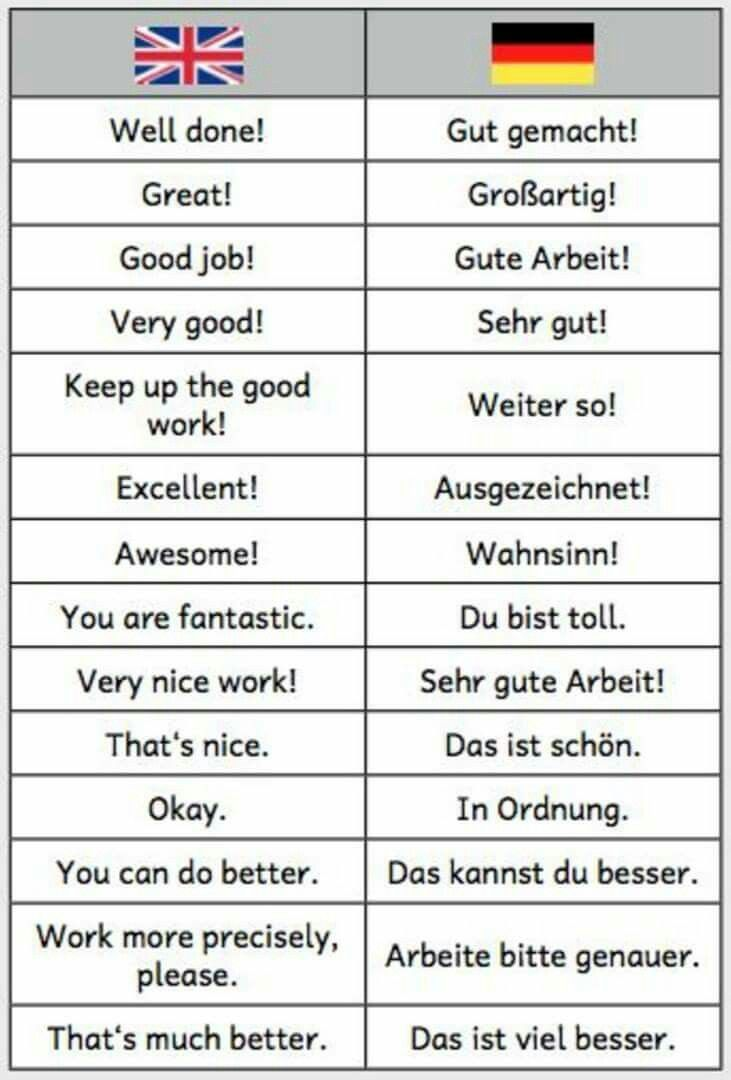 Deutsch Englsch