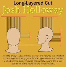 Pin On Diagram Haircut