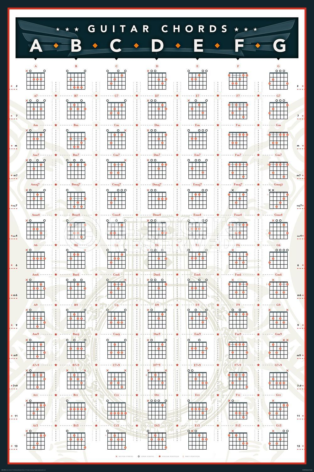 Guitar Chords  Drawing Teach    Guitar Chords Guitars